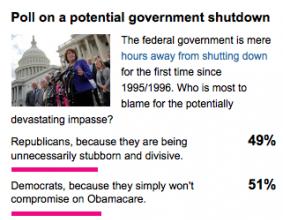Government-Shutdown-AOL-283x300