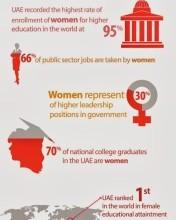 infographic-en-women+in+UAE1.img_assist_custom-480x817-176x300