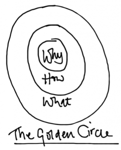 the-golden-circle-242x300