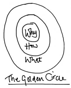 the-golden-circle-242x300